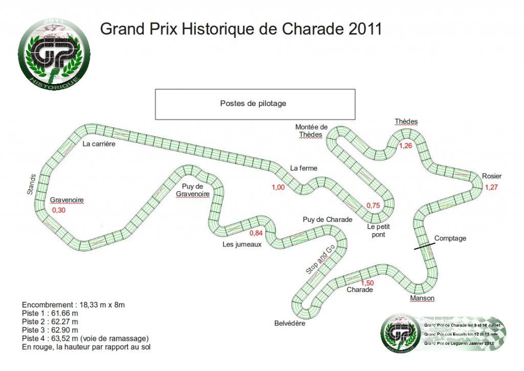 GP historique de Charade Circuitcharade2011-27087f1